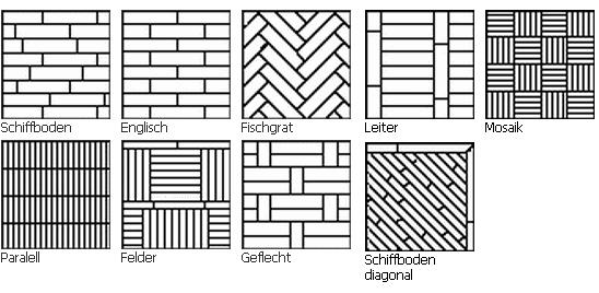 Elba Volketswill Parkett Teppich Holzboden Parkett - Platten verlegearten